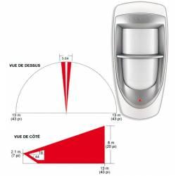Lentille rideau vertical pour détecteurs DG85 et DM85